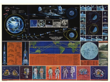 Apollo initial lunar landing mission