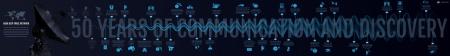 NASA DSN - Infografia 50 aniversario